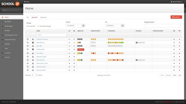 SchooliP My Staff Page - Line managers can monitor and review the progress of their staff.