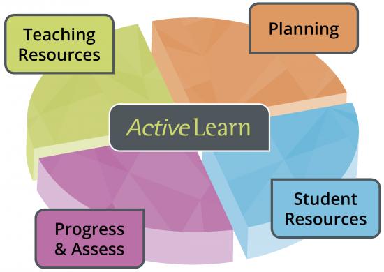 ActiveLearn wheel