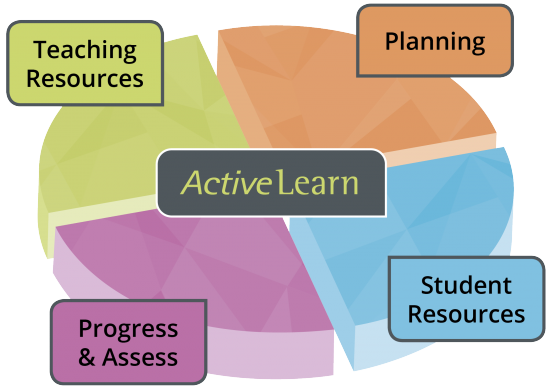 ActiveLearn wheel 4 section graphic