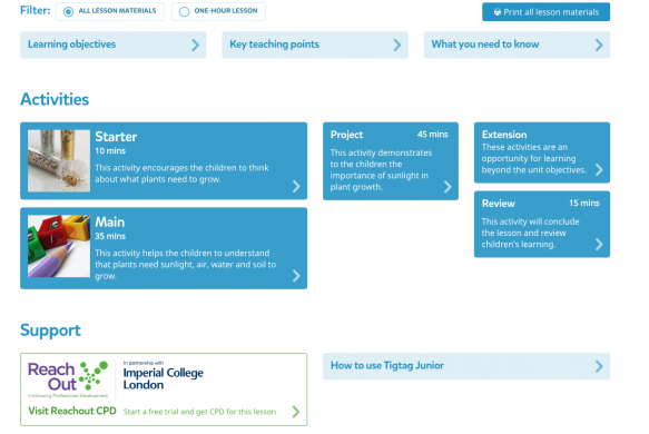 Screenshot of the lesson materials provided for a TigTag Junior lessons - including the start, main, project, extension and review resources