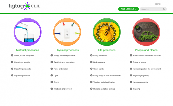 Screenshot of the Tigtag CLIL modules and the topics within each module