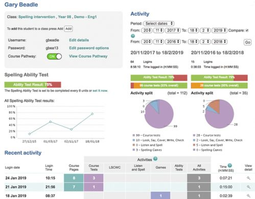 Spellzone - student overview page showing activity and results.