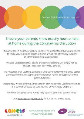 Coronavirus Free Offer Flier