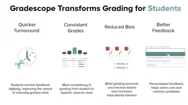Gradescope for Students