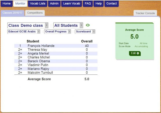 Class leaderboard