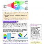 Sample: AQA KS3 Science lesson 2