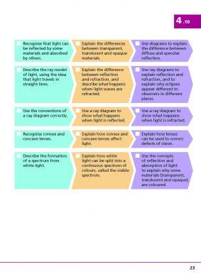 Sample: AQA KS3 Science check your progress (2)