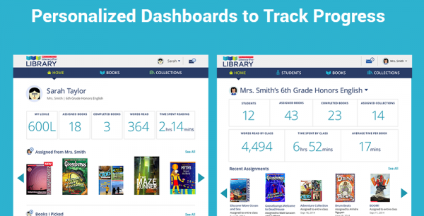 Personalised Dashboards to Track Progress