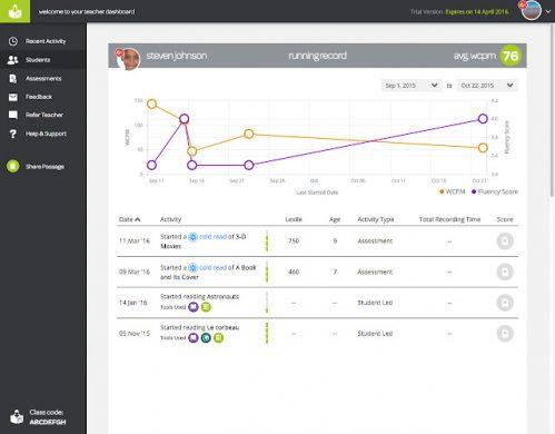 Image of Fluency Tutor dashboard