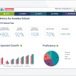 Teacher dashboard