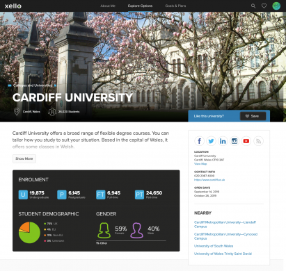 An example university profile in Xello