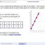 Screenshot of a Secondary MyMaths Lesson