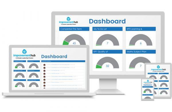 Improvement Hub dashboard