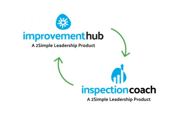 Improvement Hub and Inspection Coach link